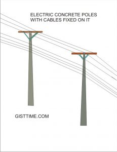 HOW TO IDENTIFY SUBSTANDARD CONCRETE ELECTRIC POLES