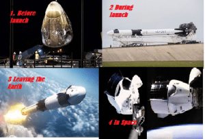 SpaceX crew Dragon on the experimental space mission